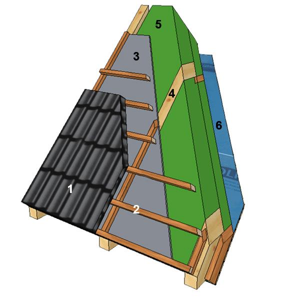 Prierez Strechy Montovany Dom Technické Informácie